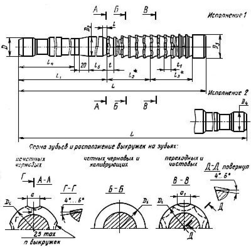thumb Протяжка круглая 75H8 2400-1219 II ГОСТ 20365