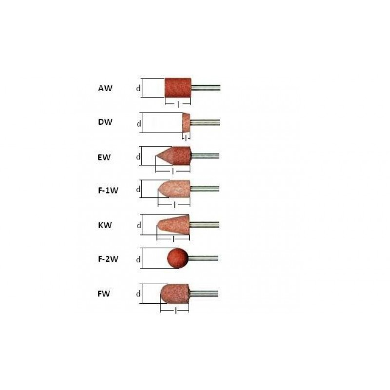 thumb Головка шлифовальная цилиндрическая AW 10х40 24А 25-Н СТ1 6 К А 35 м/с ГОСТ 2447
